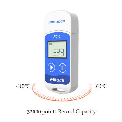 Thiết bị ghi nhiệt độ ELITECH RC-5